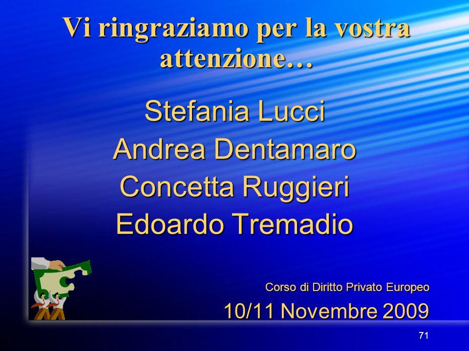 71 Vi ringraziamo per la vostra attenzione… Stefania Lucci Andrea Dentamaro Concetta Ruggieri Edoardo Tremadio Corso di Diritto Privato Europeo 10/11 Novembre 2009