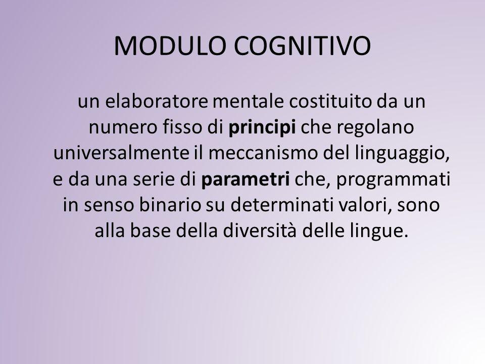 MODULO COGNITIVO un elaboratore mentale costituito da un numero fisso di principi che regolano universalmente il meccanismo del linguaggio, e da una serie di parametri che, programmati in senso binario su determinati valori, sono alla base della diversità delle lingue.
