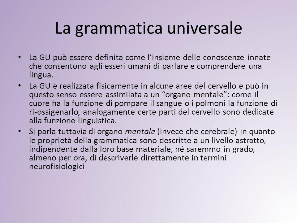 La grammatica universale La GU può essere definita come l'insieme delle conoscenze innate che consentono agli esseri umani di parlare e comprendere una lingua.