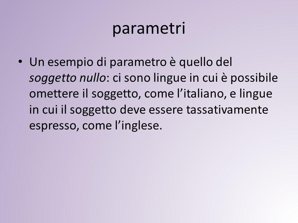 parametri Un esempio di parametro è quello del soggetto nullo: ci sono lingue in cui è possibile omettere il soggetto, come l'italiano, e lingue in cui il soggetto deve essere tassativamente espresso, come l'inglese.