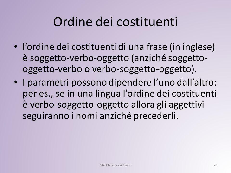 Ordine dei costituenti l'ordine dei costituenti di una frase (in inglese) è soggetto-verbo-oggetto (anziché soggetto- oggetto-verbo o verbo-soggetto-oggetto).