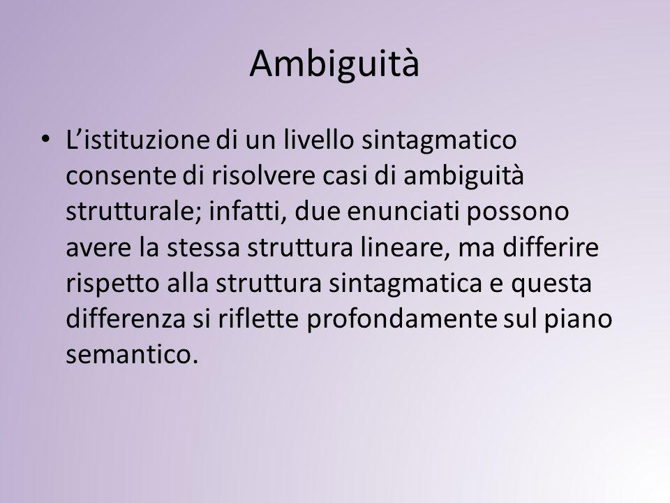 Ambiguità L'istituzione di un livello sintagmatico consente di risolvere casi di ambiguità strutturale; infatti, due enunciati possono avere la stessa struttura lineare, ma differire rispetto alla struttura sintagmatica e questa differenza si riflette profondamente sul piano semantico.
