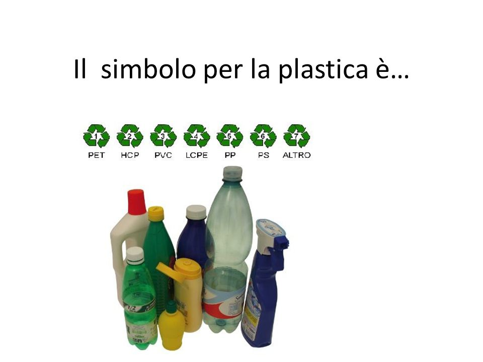 Il simbolo per la plastica è…