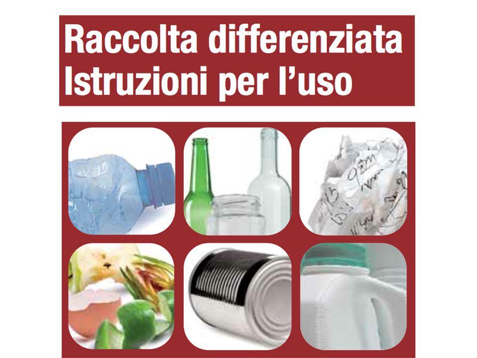 1.Cosa ricicla la tua famiglia.2.È un riciclaggio differenziato o indifferenziato.