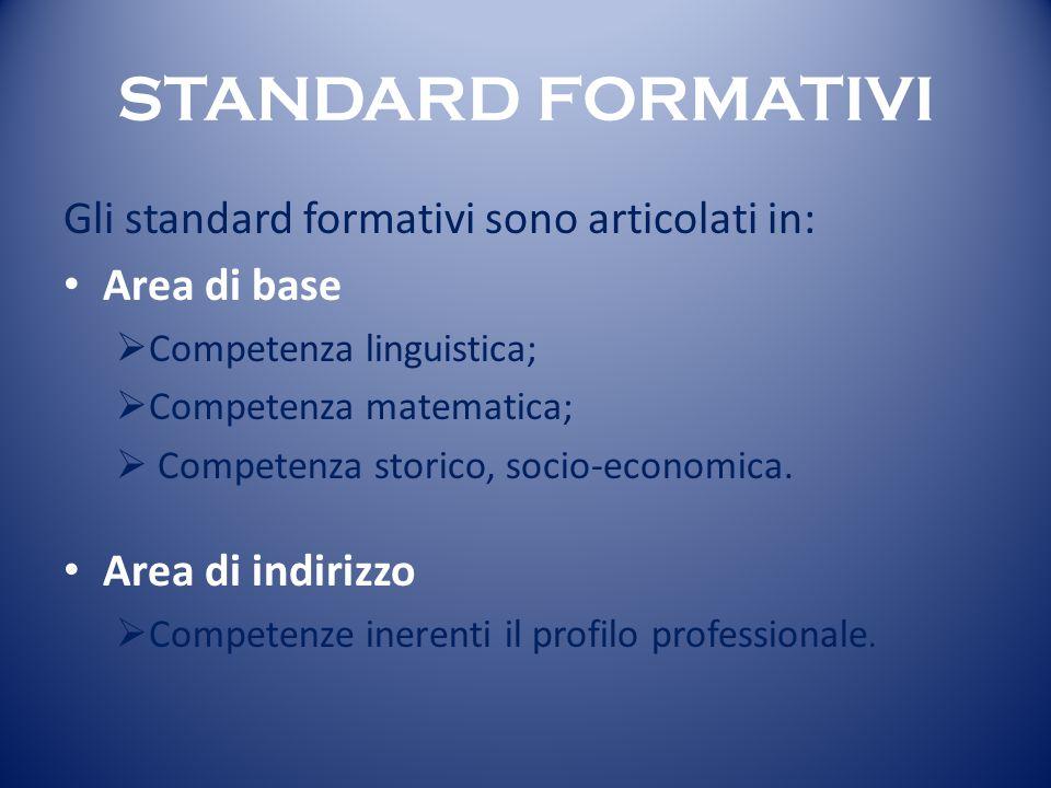 STANDARD FORMATIVI Gli standard formativi sono articolati in: Area di base  Competenza linguistica;  Competenza matematica;  Competenza storico, socio-economica.