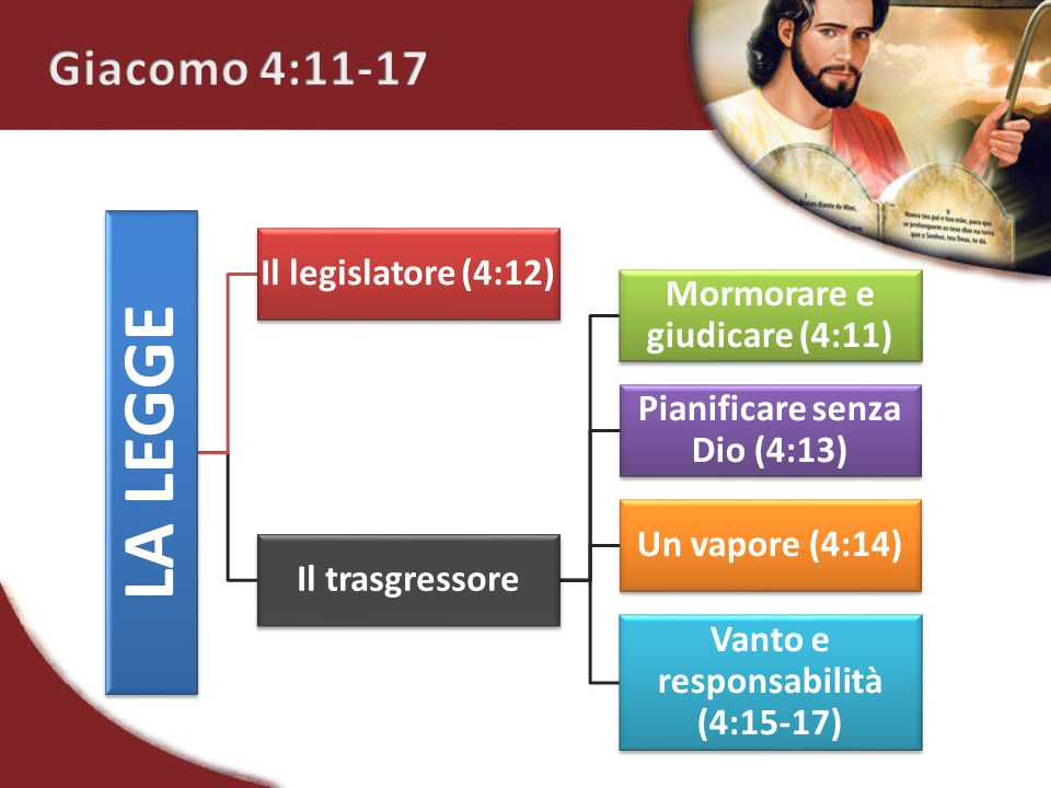 LA LEGGE Il legislatore (4:12) Il trasgressore Mormorare e giudicare (4:11) Pianificare senza Dio (4:13) Un vapore (4:14) Vanto e responsabilità (4:15-17)