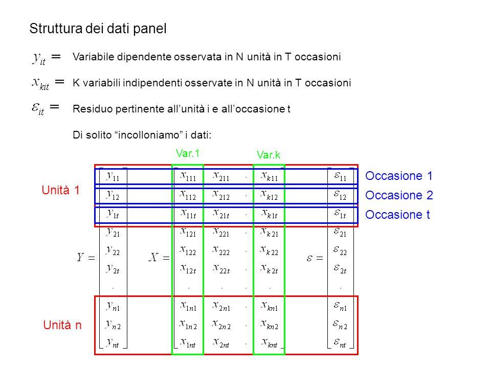 Abbiamo una PRIMA stima del modello quindi possiamo stimare i residui E dai residui Varianze individuali e correlazioni Ovviamente dobbiamo ipotizzare una forma per Varianze e Covarianze IPOTESI: Per le varianze individuali: Costanti nel tempo Per le correlazioni: processo AR(1) Sotto queste ipotesi la stima è possibile mediando (rispetto al tempo) i quadrati dei residui per ogni individuo Calcolando l'autocorrelazione con lag=1