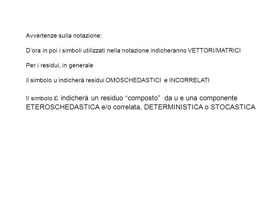 Avvertenze sulla notazione: D'ora in poi i simboli utilizzati nella notazione indicheranno VETTORI/MATRICI Per i residui, in generale il simbolo u ind