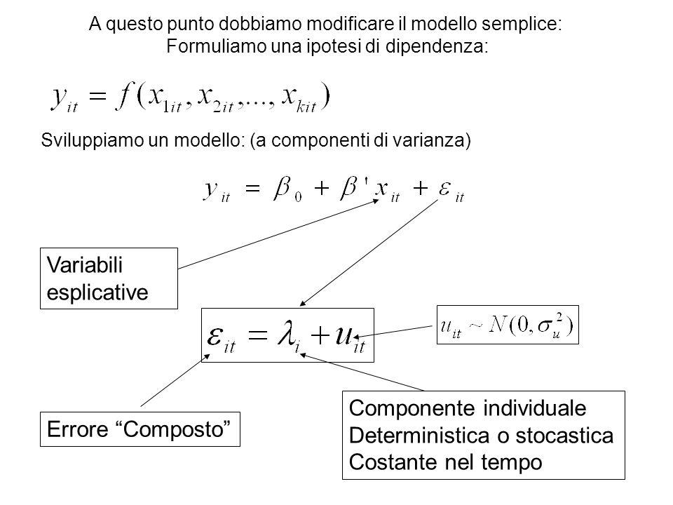 """A questo punto dobbiamo modificare il modello semplice: Formuliamo una ipotesi di dipendenza: Errore """"Composto"""" Componente individuale Deterministica"""