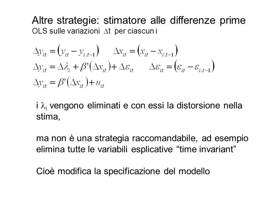 Altre strategie: stimatore alle differenze prime OLS sulle variazioni  t per ciascun i i i vengono eliminati e con essi la distorsione nella stima, m