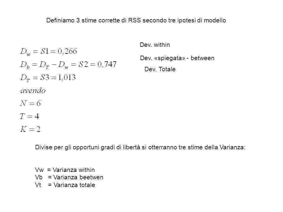 Definiamo 3 stime corrette di RSS secondo tre ipotesi di modello Dev. within Dev. «spiegata» - between Dev. Totale Divise per gli opportuni gradi di l