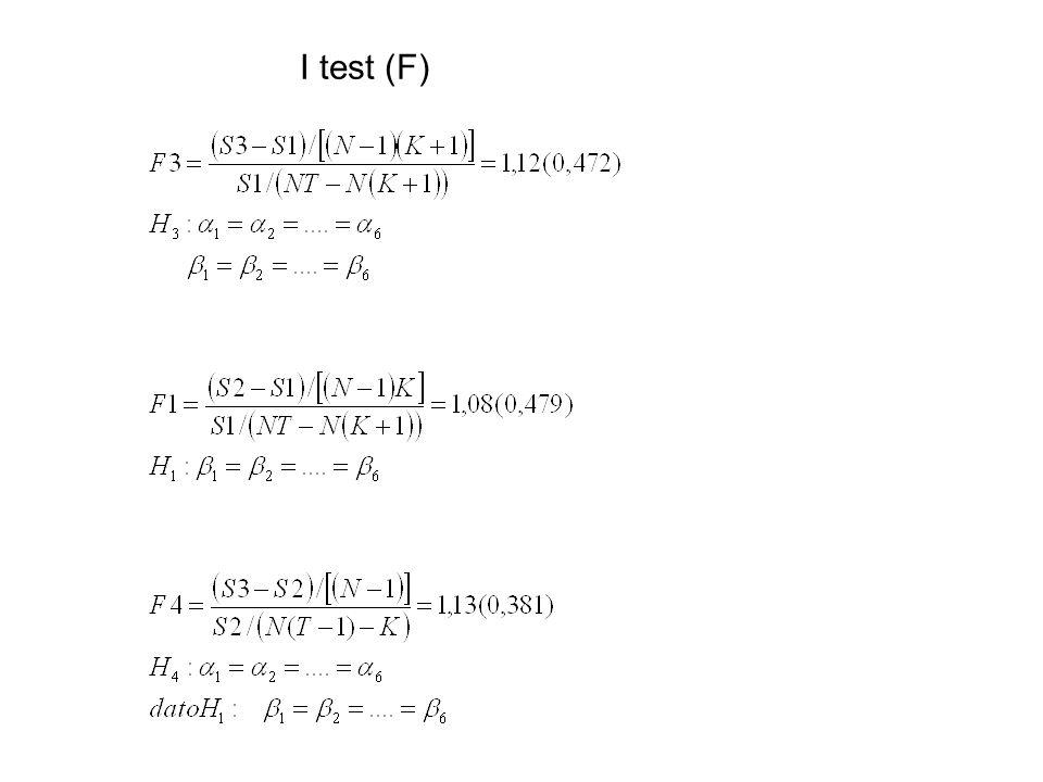 I test (F)