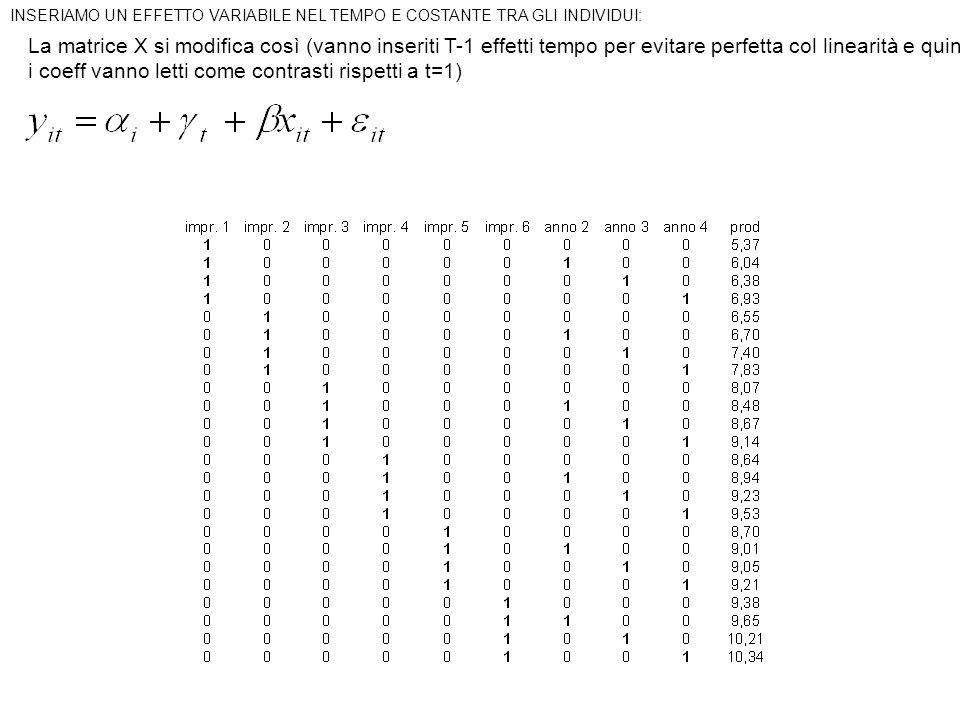 INSERIAMO UN EFFETTO VARIABILE NEL TEMPO E COSTANTE TRA GLI INDIVIDUI: La matrice X si modifica così (vanno inseriti T-1 effetti tempo per evitare per