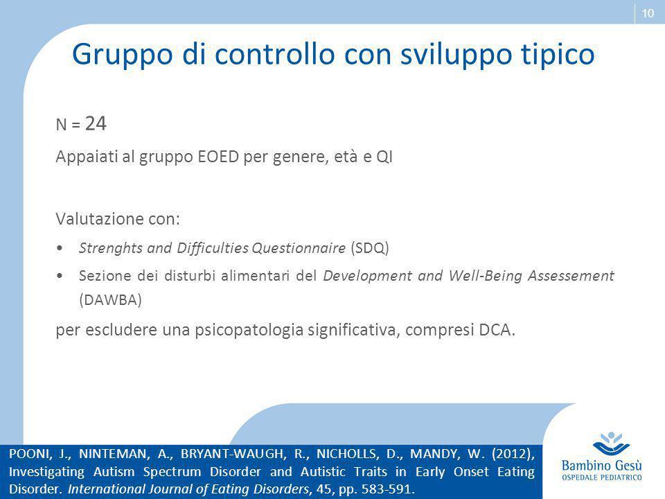 10 Gruppo di controllo con sviluppo tipico N = 24 Appaiati al gruppo EOED per genere, età e QI Valutazione con: Strenghts and Difficulties Questionnai