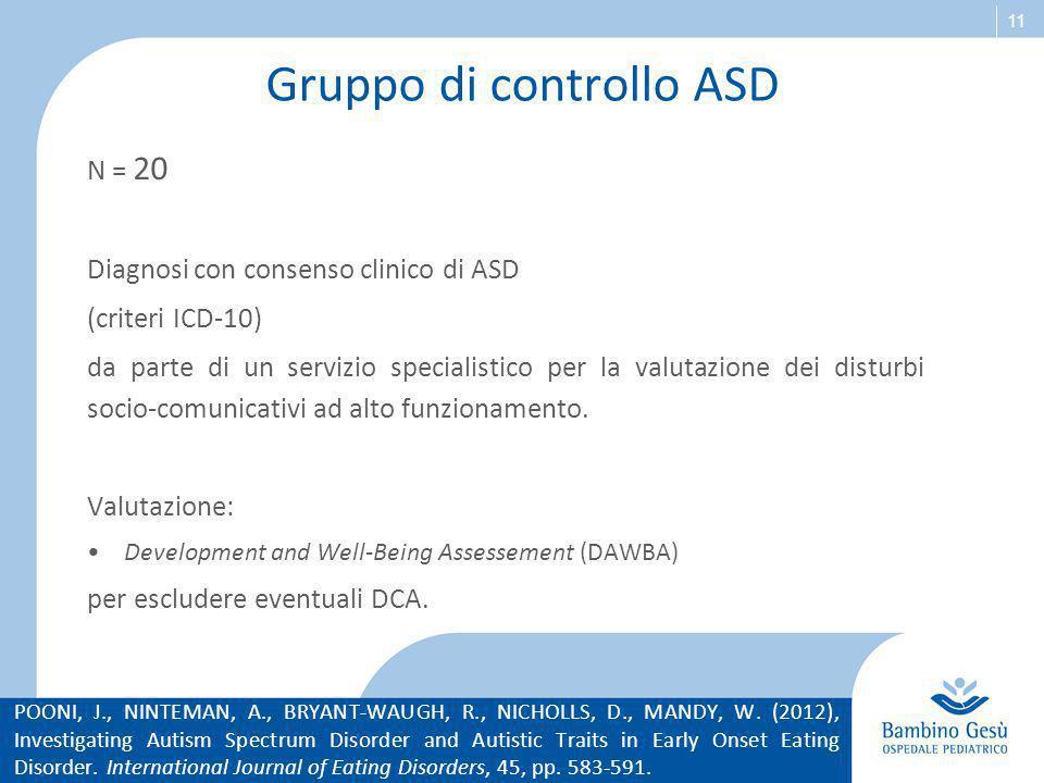 11 Gruppo di controllo ASD N = 20 Diagnosi con consenso clinico di ASD (criteri ICD-10) da parte di un servizio specialistico per la valutazione dei d