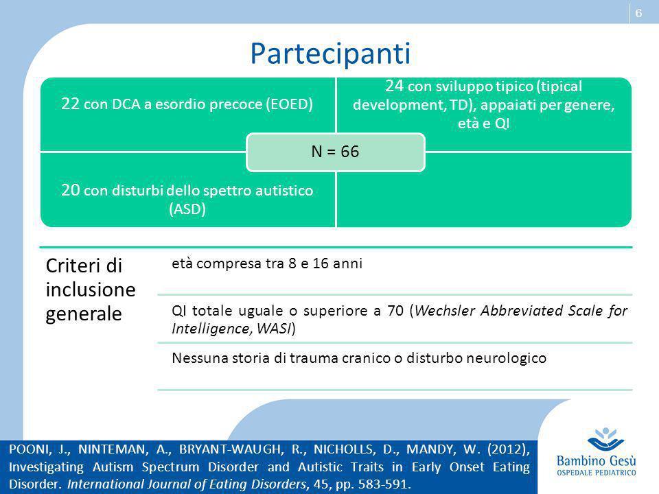 6 Partecipanti Criteri di inclusione generale età compresa tra 8 e 16 anni QI totale uguale o superiore a 70 (Wechsler Abbreviated Scale for Intellige