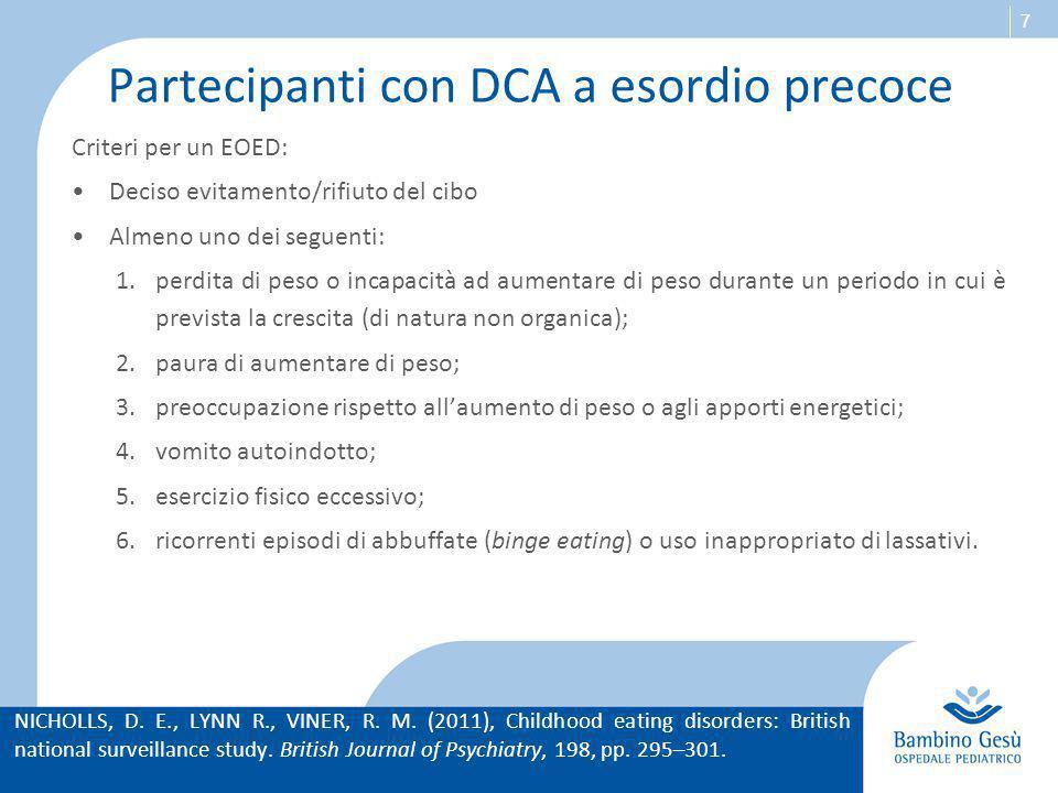 8 Partecipanti con DCA a esordio precoce Valutazione multidisciplinare completa, attraverso: Eating Disorders Examination (versione per bambini) intervista ai genitori osservazione clinica.
