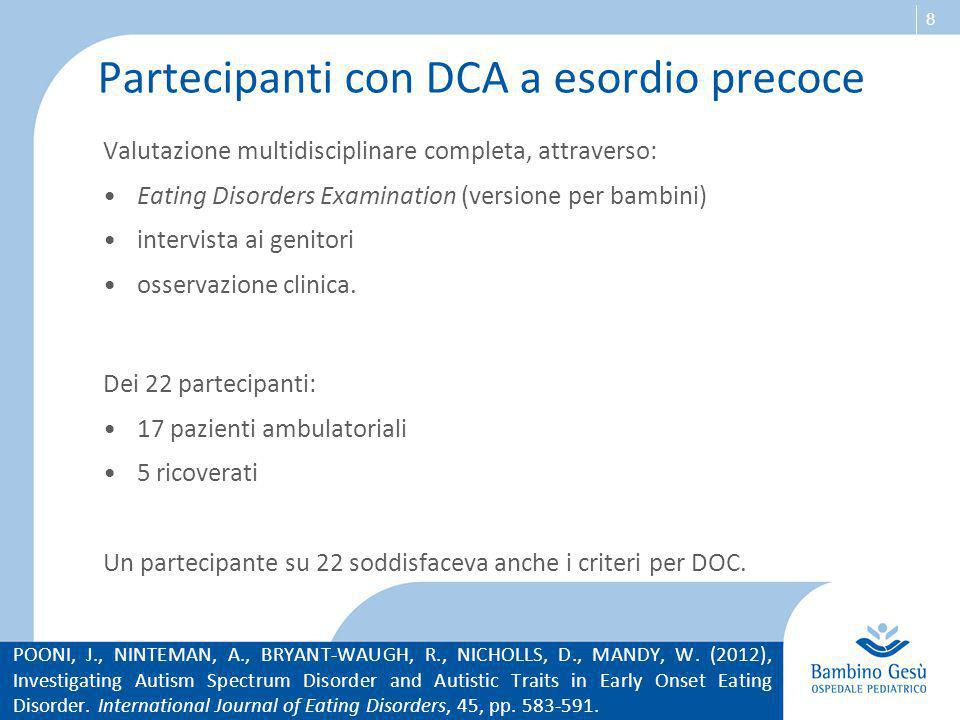9 Partecipanti con DCA a esordio precoce Diagnosi ICD-10 per il gruppo EOED: Anoressia nervosa (AN) (n = 17) Anoressia nervosa atipica (n = 3) (non completamente soddisfatto il criterio del peso) Bulimia nervosa (BN) (n = 1) Disturbo emotivo di rifiuto del cibo (Food Avoidance Emotional Disorder, FAED) (n = 1) POONI, J., NINTEMAN, A., BRYANT-WAUGH, R., NICHOLLS, D., MANDY, W.