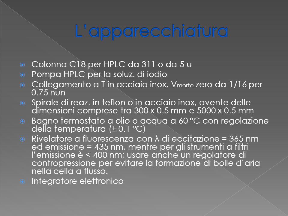  Colonna C18 per HPLC da 311 o da 5 u  Pompa HPLC per la soluz. di iodio  Collegamento a T in acciaio inox, V morto zero da 1/16 per 0.75 nun  Spi