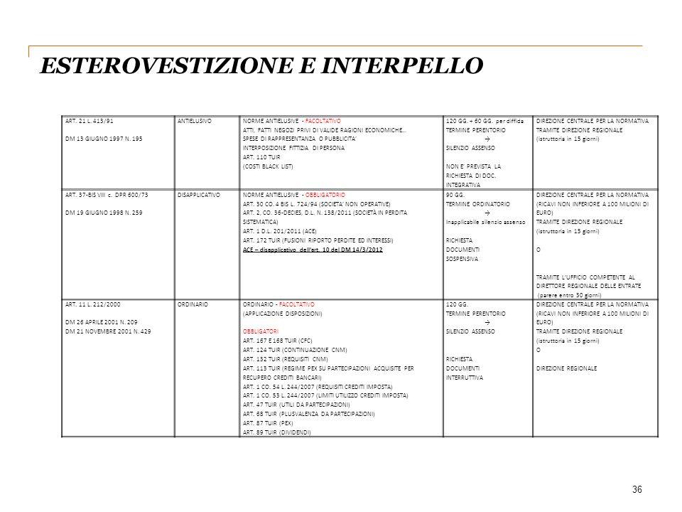 36 ESTEROVESTIZIONE E INTERPELLO ART.21 L. 413/91 DM 13 GIUGNO 1997 N.