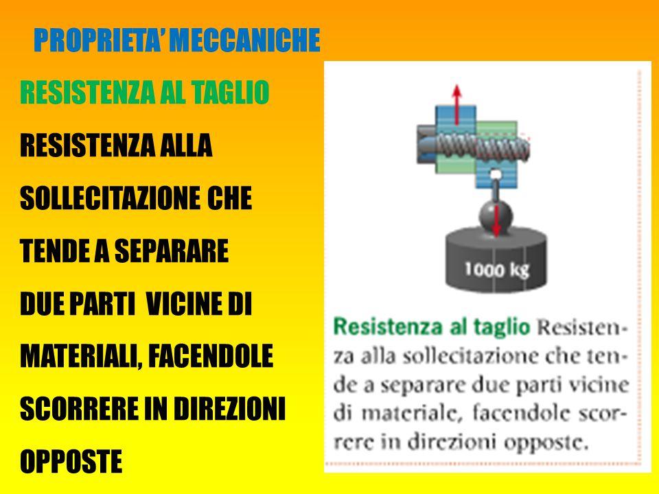 PROPRIETA' MECCANICHE RESISTENZA AL TAGLIO RESISTENZA ALLA SOLLECITAZIONE CHE TENDE A SEPARARE DUE PARTI VICINE DI MATERIALI, FACENDOLE SCORRERE IN DI