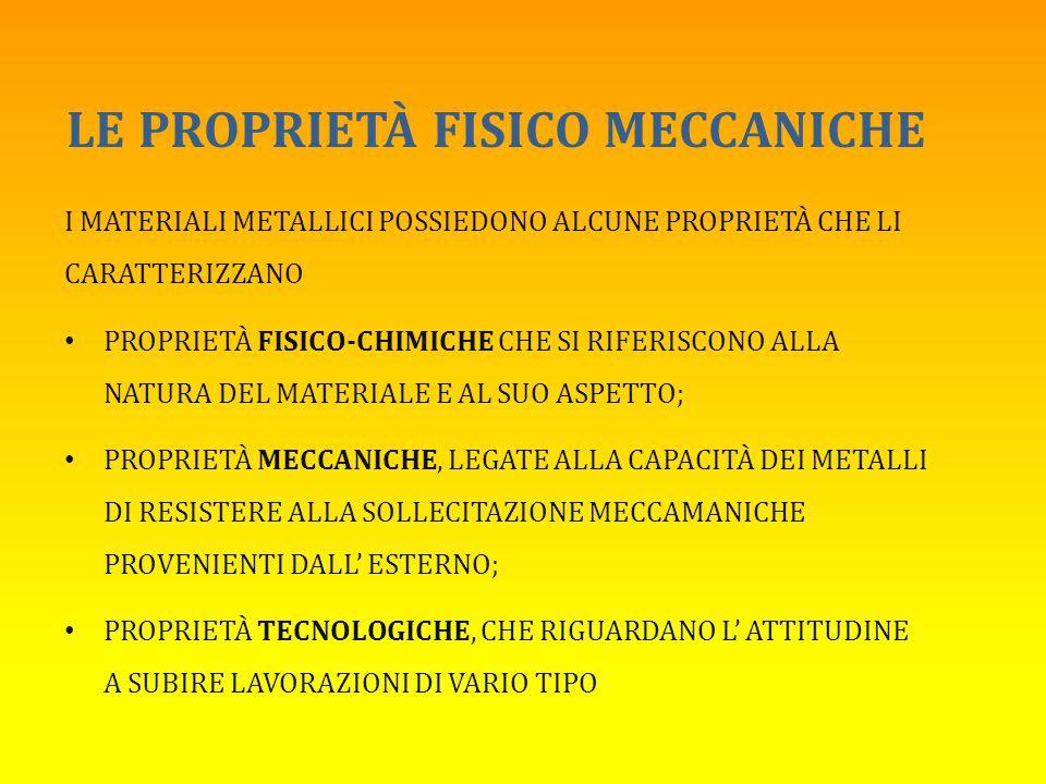 LE PROPRIETÀ FISICO MECCANICHE I MATERIALI METALLICI POSSIEDONO ALCUNE PROPRIETÀ CHE LI CARATTERIZZANO PROPRIETÀ FISICO-CHIMICHE CHE SI RIFERISCONO AL