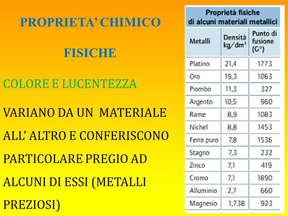 L'ACCIAIO È ANCHE ESSO COMPOSTO DI FERRO E DI CARBONIO IN UNA PERCENTUALE CHE VARIA DA UN MINIMO DELLO 0.15% A UN MASSIMO DELL'1.7%.