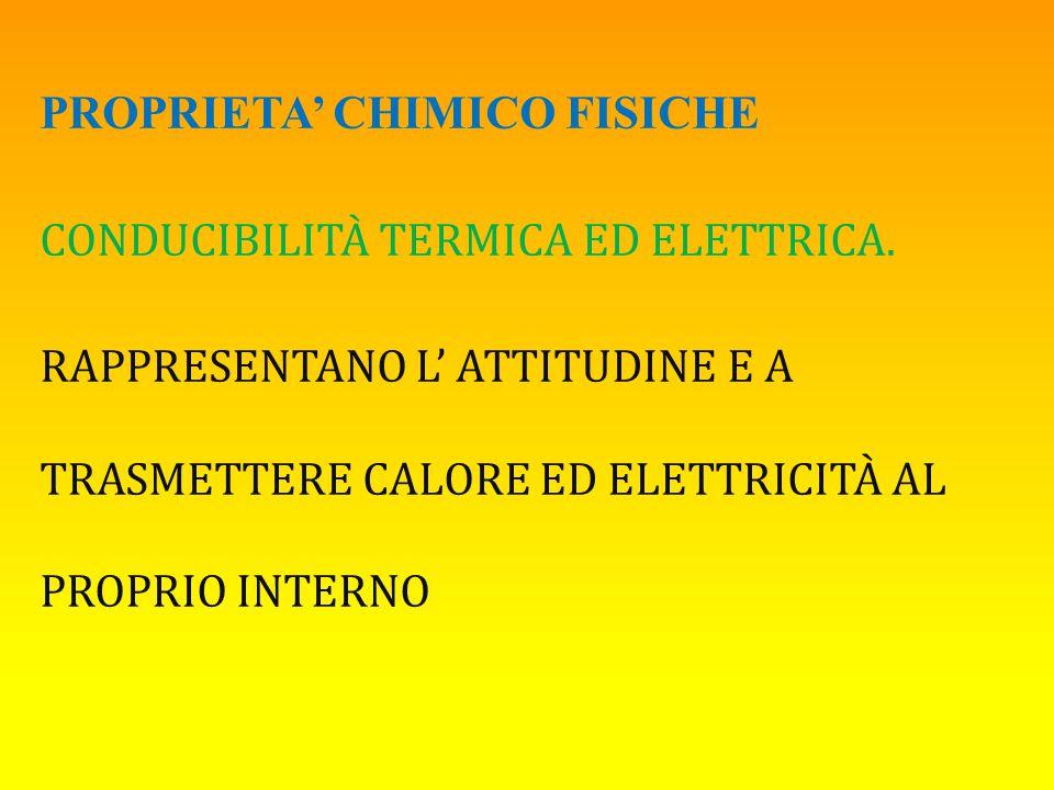 PROPRIETA' CHIMICO FISICHE CONDUCIBILITÀ TERMICA ED ELETTRICA. RAPPRESENTANO L' ATTITUDINE E A TRASMETTERE CALORE ED ELETTRICITÀ AL PROPRIO INTERNO