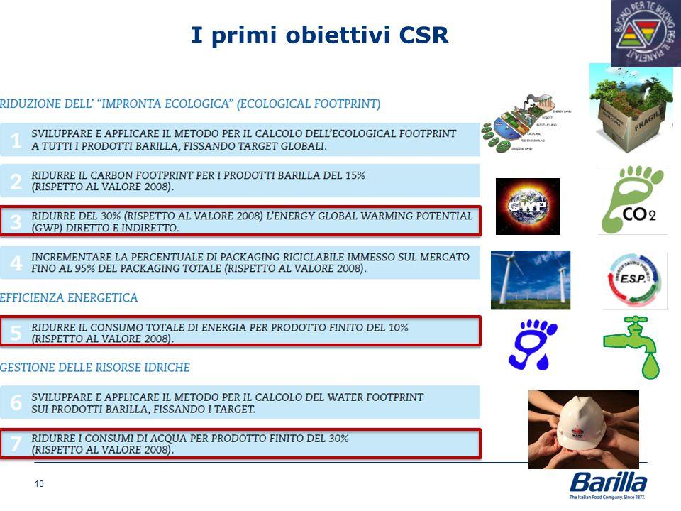 I primi obiettivi CSR GWP 10