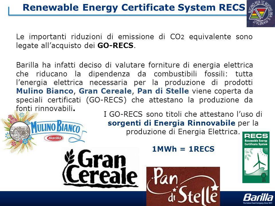 12 I GO-RECS sono titoli che attestano l'uso di sorgenti di Energia Rinnovabile per la produzione di Energia Elettrica. 1MWh = 1RECS Barilla ha infatt