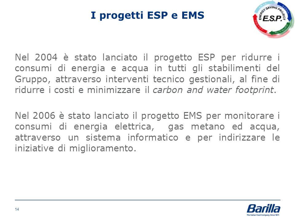 I progetti ESP e EMS Nel 2004 è stato lanciato il progetto ESP per ridurre i consumi di energia e acqua in tutti gli stabilimenti del Gruppo, attraver