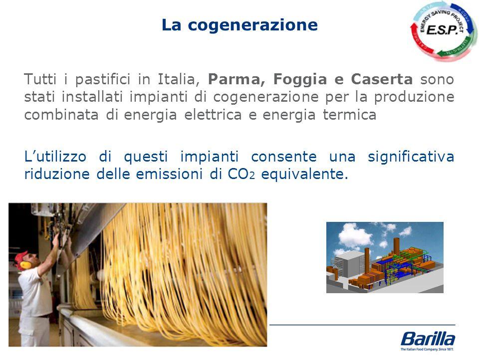 La cogenerazione Tutti i pastifici in Italia, Parma, Foggia e Caserta sono stati installati impianti di cogenerazione per la produzione combinata di e