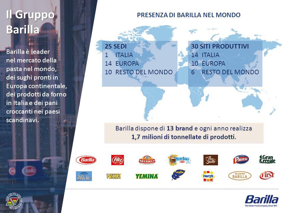 Il Gruppo Barilla Barilla è leader nel mercato della pasta nel mondo, dei sughi pronti in Europa continentale, dei prodotti da forno in Italia e dei p