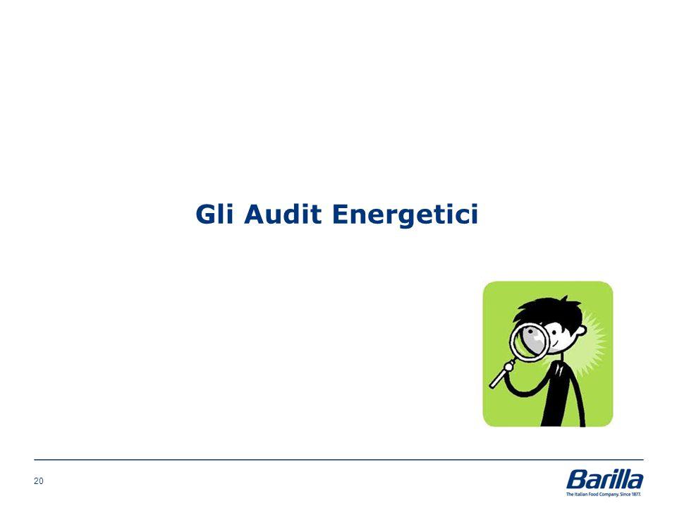 Gli Audit Energetici 20