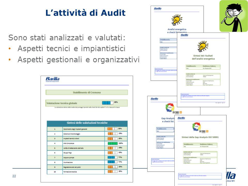 Sono stati analizzati e valutati: Aspetti tecnici e impiantistici Aspetti gestionali e organizzativi 22 L'attività di Audit