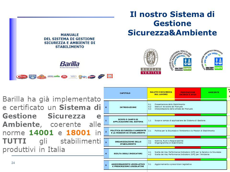 24 Barilla ha già implementato e certificato un Sistema di Gestione Sicurezza e Ambiente, coerente alle norme 14001 e 18001 in TUTTI gli stabilimenti