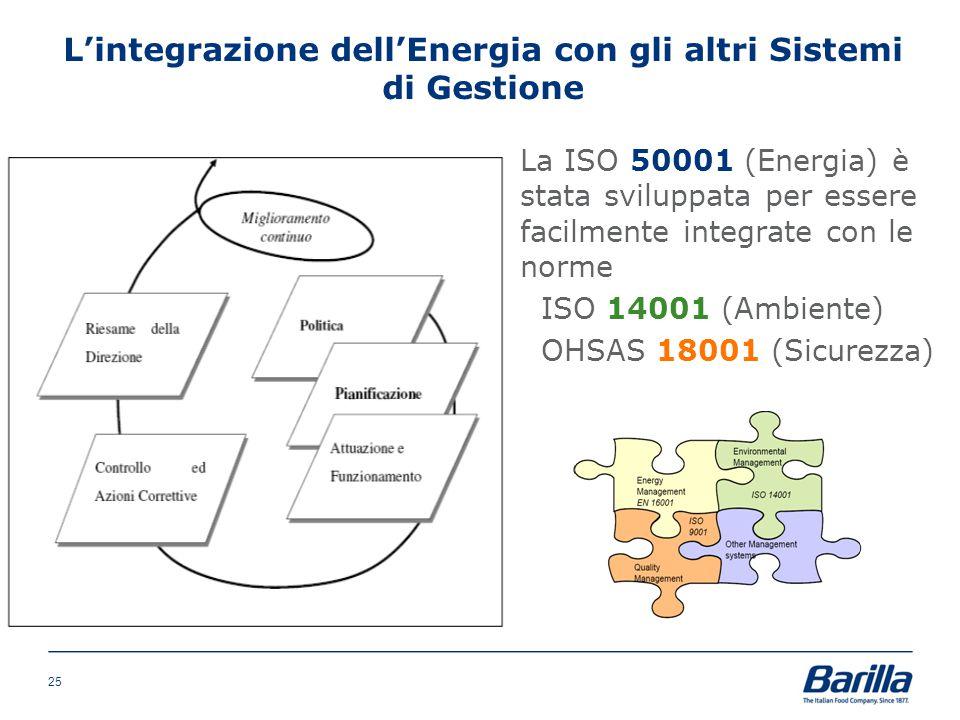 L'integrazione dell'Energia con gli altri Sistemi di Gestione La ISO 50001 (Energia) è stata sviluppata per essere facilmente integrate con le norme I