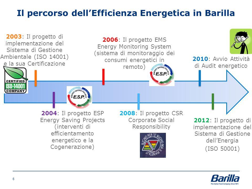 Il percorso dell'Efficienza Energetica in Barilla 2012: Il progetto di implementazione del Sistema di Gestione dell'Energia (ISO 50001) 2003: Il proge