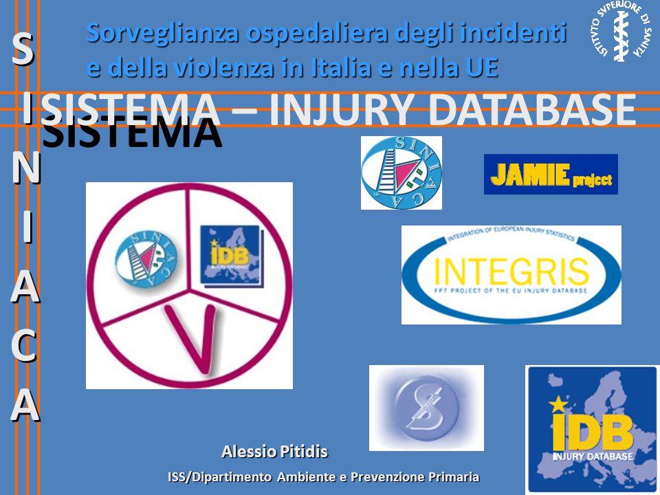 ISS/Dipartimento Ambiente e Prevenzione Primaria SISTEMA SISTEMA – INJURY DATABASE S S I I N N I I A A C C A A Sorveglianza ospedaliera degli incident