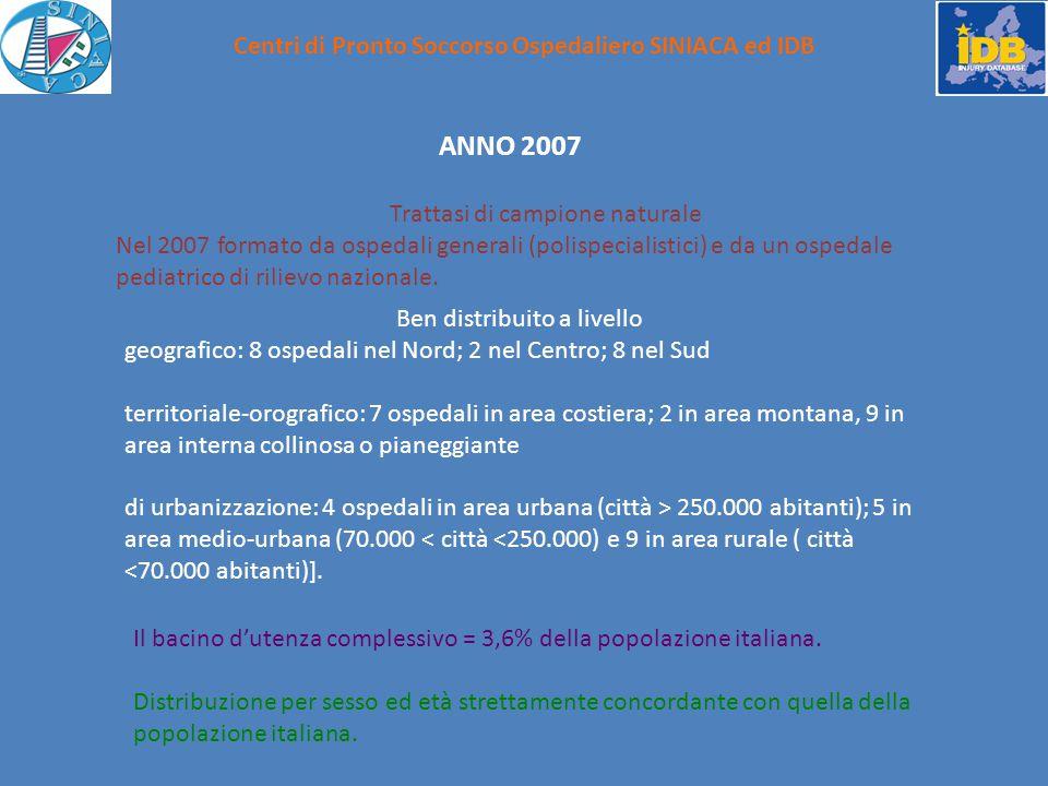 Trattasi di campione naturale Nel 2007 formato da ospedali generali (polispecialistici) e da un ospedale pediatrico di rilievo nazionale.