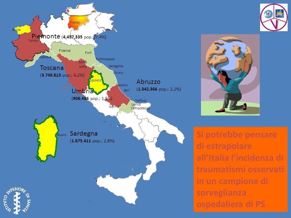 Aosta Trento Torino Genova Fidenza Forlì Forlimpopoli Santa Sofia Senigallia Osimo Spoleto Teramo Atri Nuoro Campobasso Abruzzo (1.342.366 pop.; 2,2%) Toscana (3.749.813 pop.; 6,2%) Piemonte (4,457,335 pop.; 7.4%) Sardegna (1.675.411 pop.; 2,8%) Umbria (906.486 pop.; 1,5%) Termoli Isernia Larino Si potrebbe pensare di estrapolare all'Italia l'incidenza di traumatismi osservati in un campione di sorveglianza ospedaliera di PS