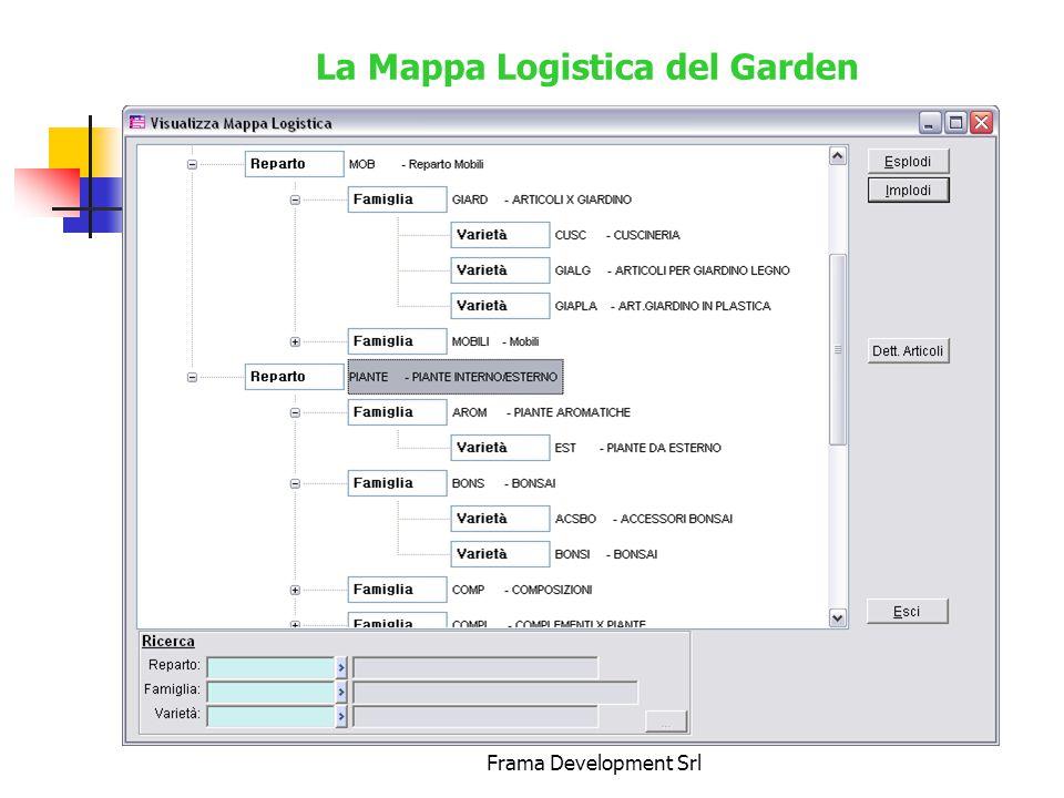 Frama Development Srl La Mappa Logistica del Garden