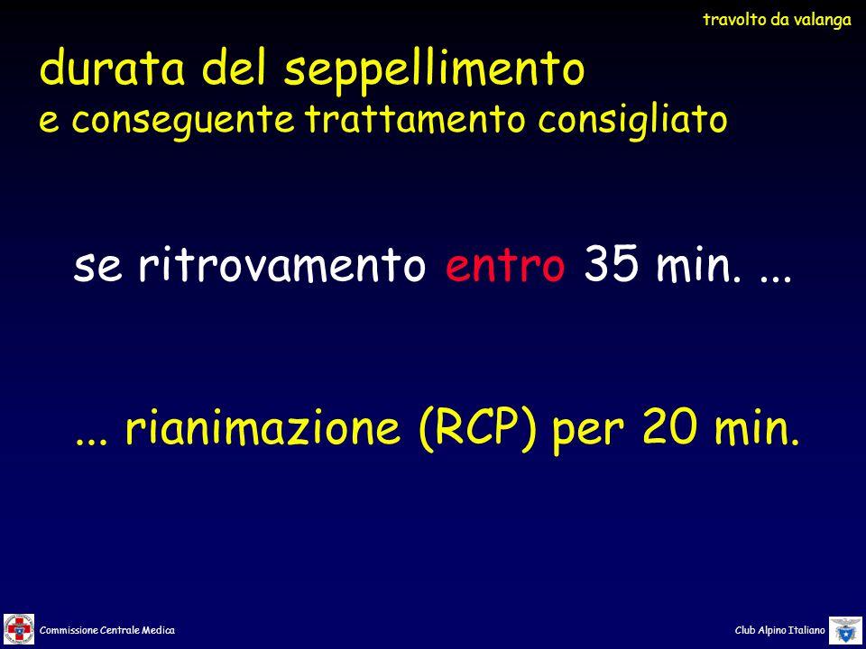 Commissione Centrale Medica Club Alpino Italiano se ritrovamento entro 35 min.......
