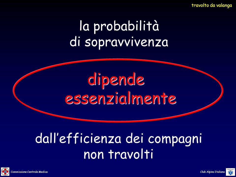 Commissione Centrale Medica Club Alpino Italiano la probabilità di sopravvivenza dipende essenzialmente essenzialmente dall'efficienza dei compagni non travolti travolto da valanga
