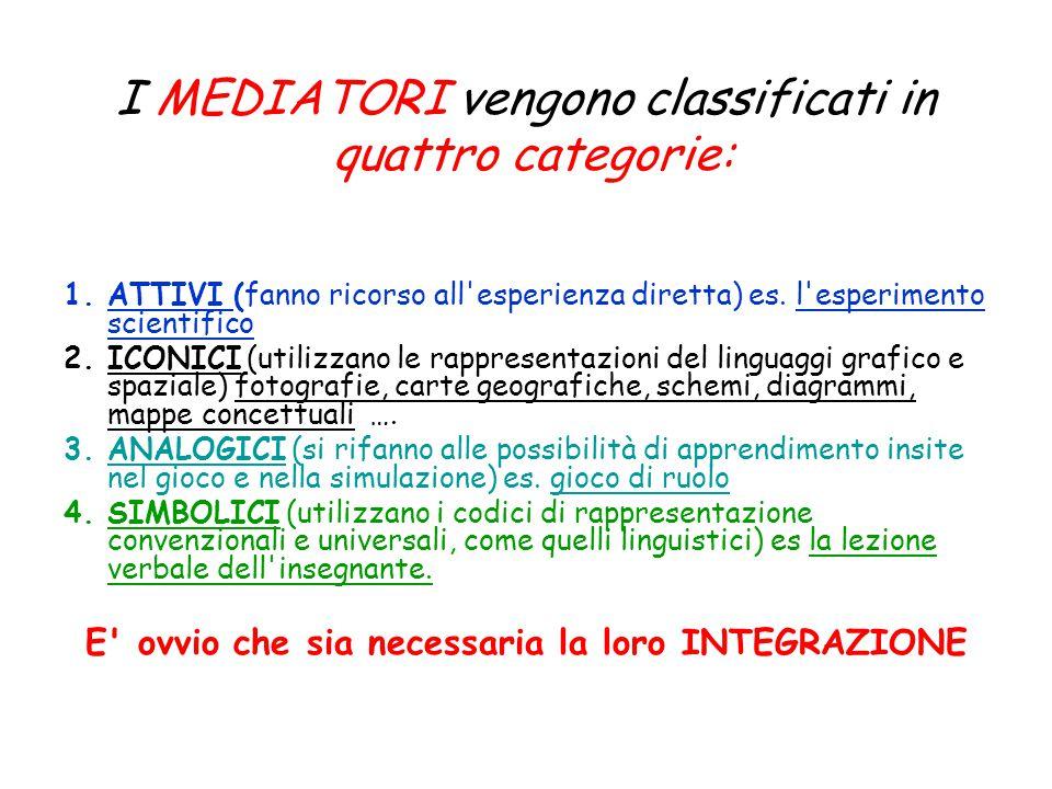 I MEDIATORI vengono classificati in quattro categorie: 1.ATTIVI (fanno ricorso all esperienza diretta) es.