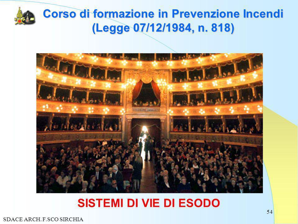54 Corso di formazione in Prevenzione Incendi (Legge 07/12/1984, n.