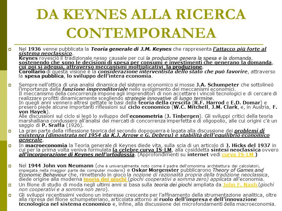 DA KEYNES ALLA RICERCA CONTEMPORANEA Teoria generale di J.M. Keynes la produzione genera la spesa e la domanda la produzione Corollario spesa pubblica