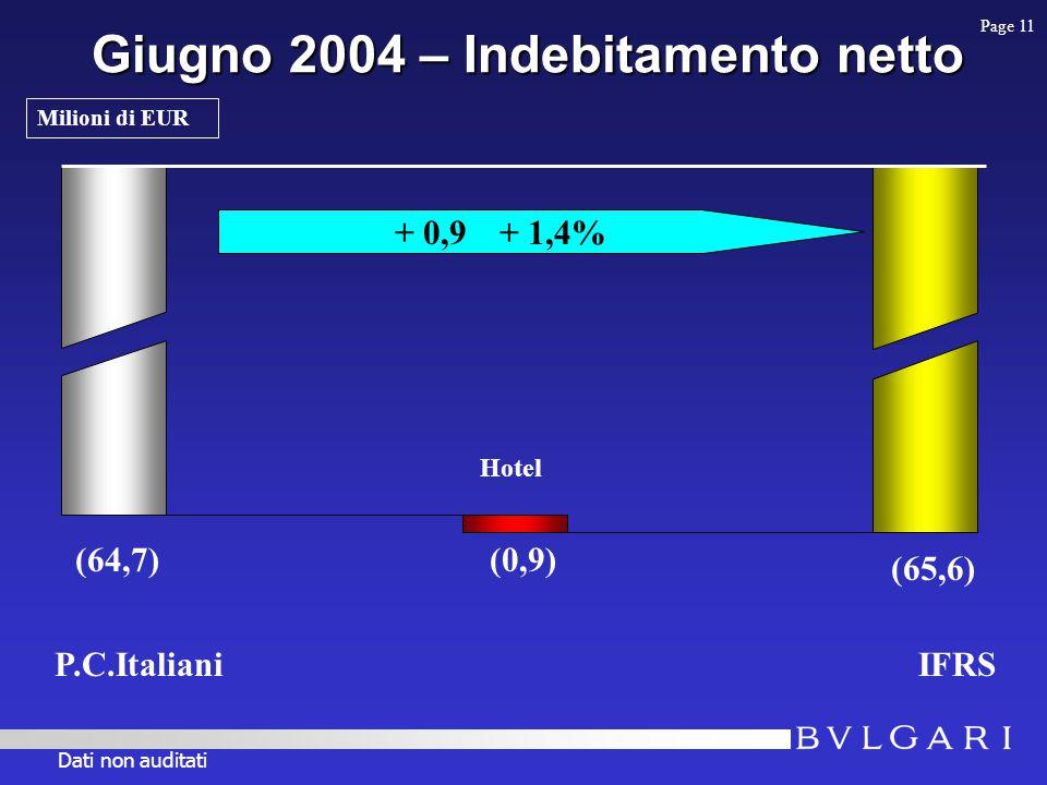 Giugno 2004 – Indebitamento netto IFRS 831,6 (0,9) + 0,9+ 1,4% (64,7) (65,6) Hotel Page 11 Milioni di EUR P.C.Italiani Dati non auditati