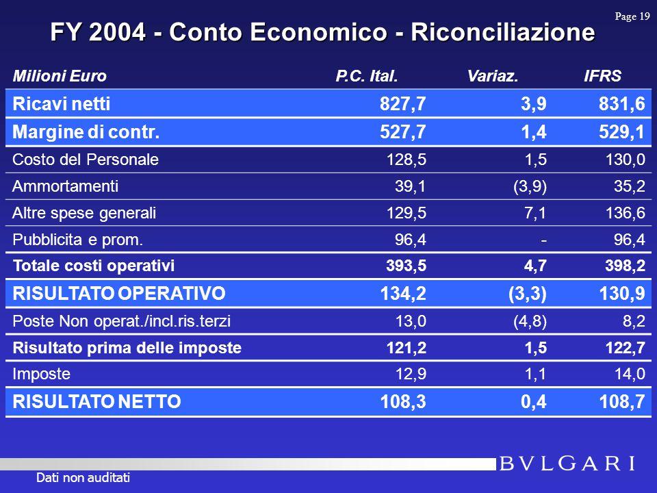 FY 2004 - Conto Economico - Riconciliazione Milioni EuroP.C.