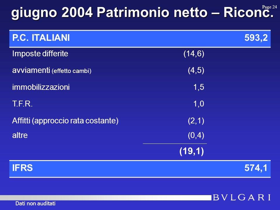 giugno 2004 Patrimonio netto – Riconc. P.C.